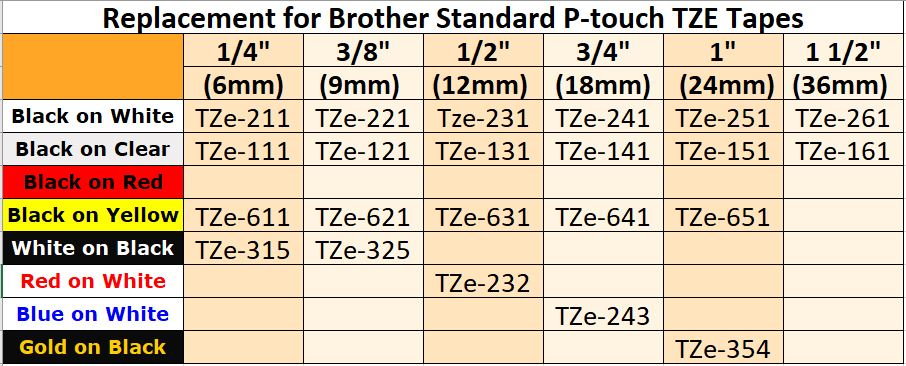 Replacement Brother TZE P-Touch Labels Chart